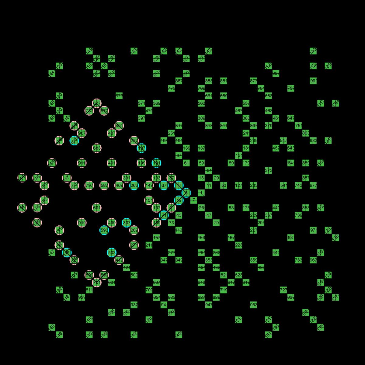 findings-fig-4-111219