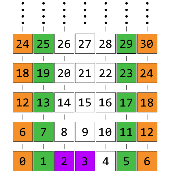 fig-3-2-2020