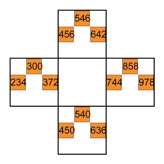 s-structure-fig2