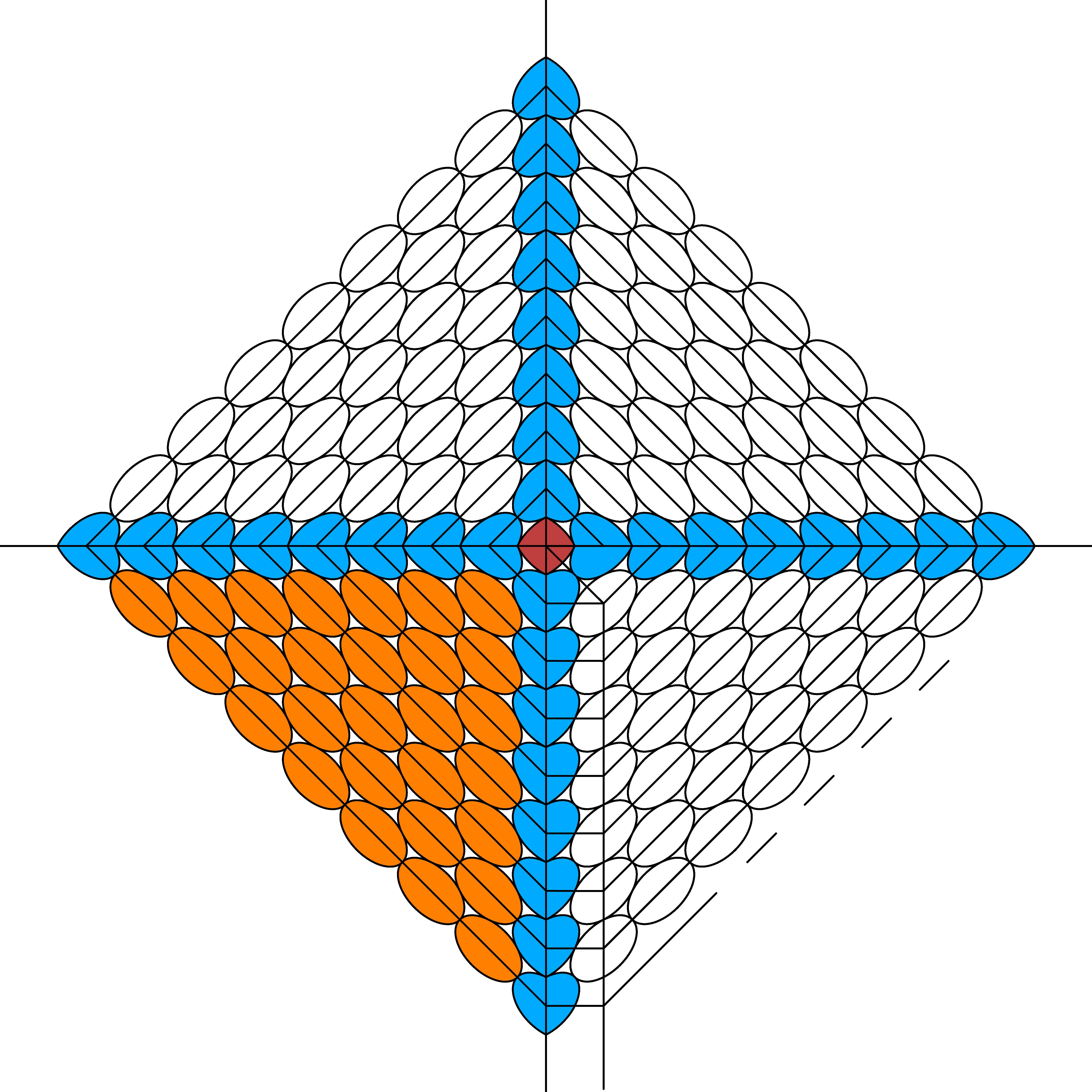 tetragonal-spiral