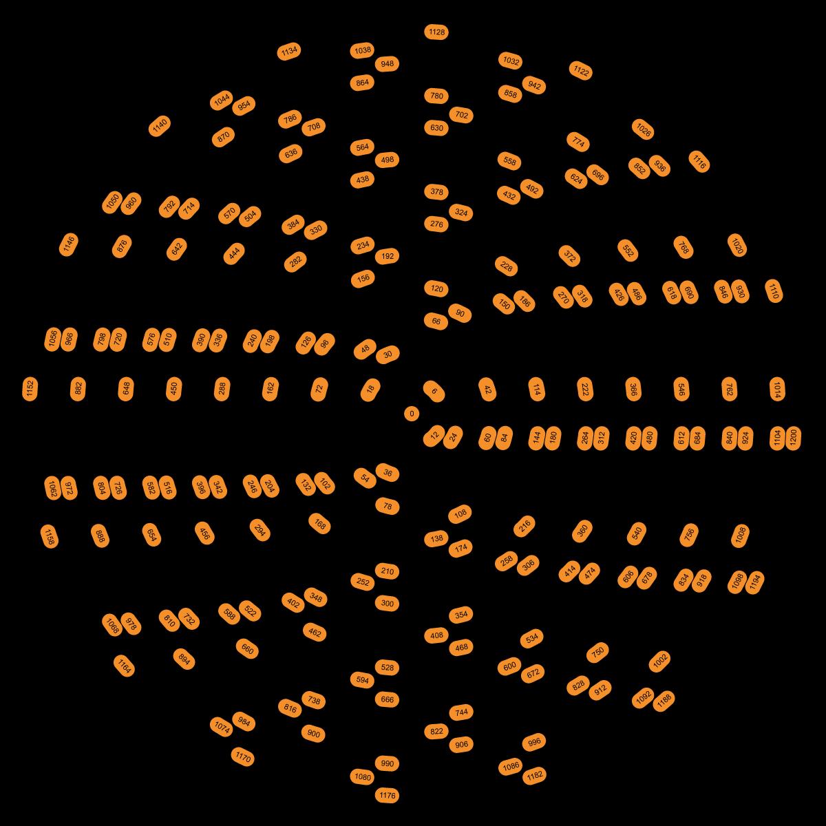 tetrapolar-spiral-layer1