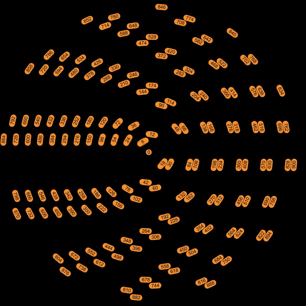 tripolar-spiral-layer1