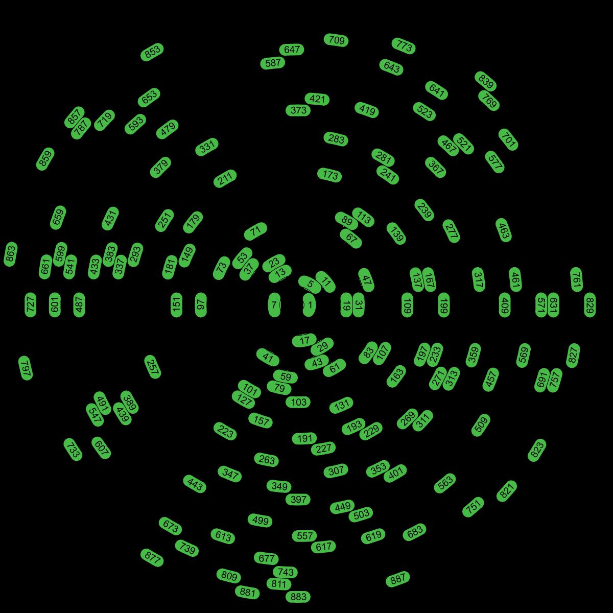 tripolar-spiral-layer2