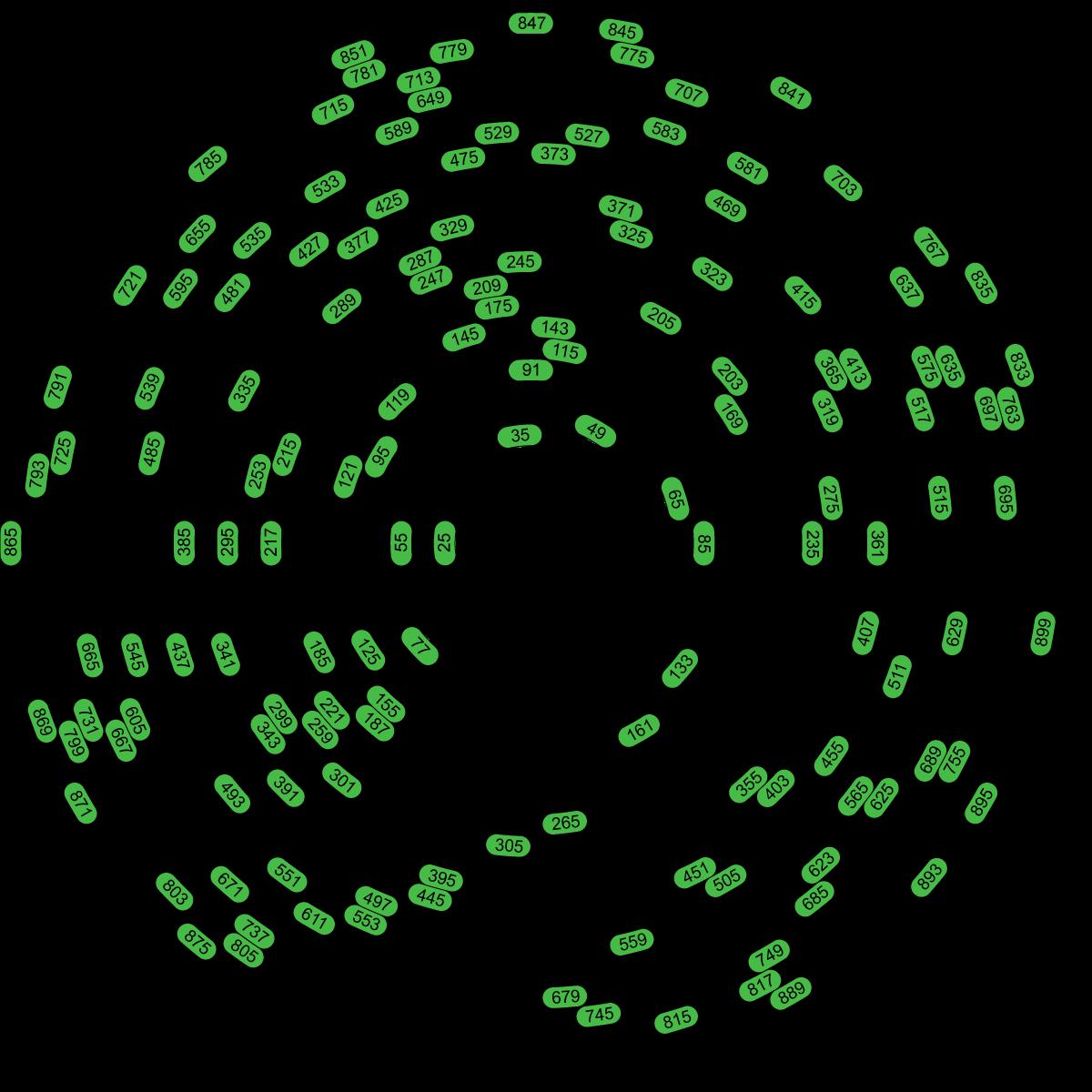 tripolar-spiral-layer3