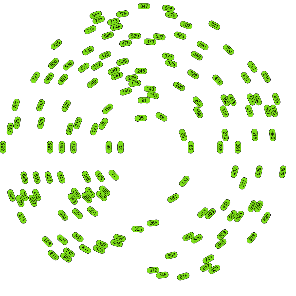 tripolar-spiral-layer4
