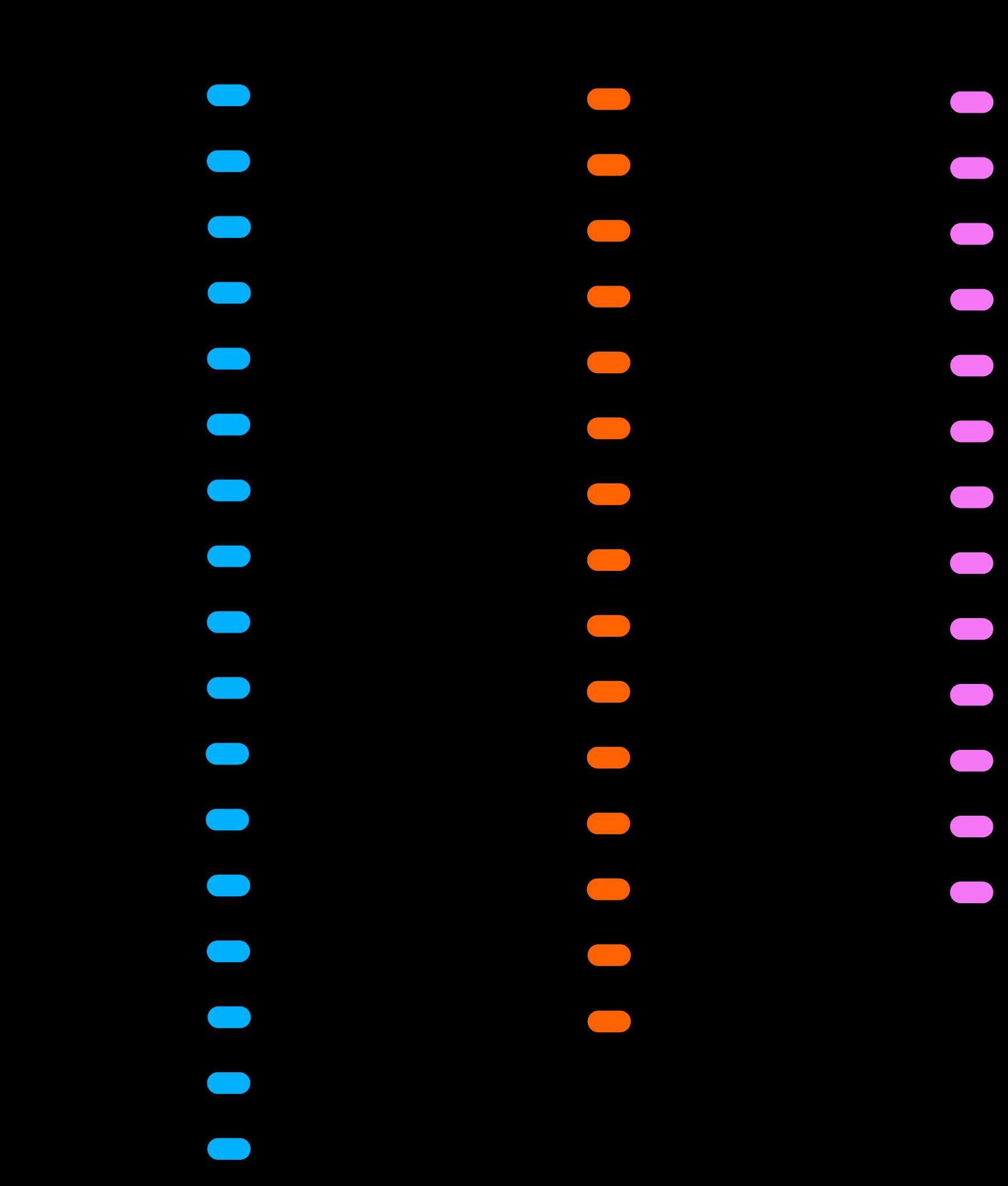 Tripolar-spiral-Table