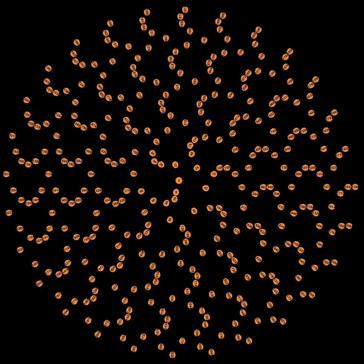 heptapolar-spiral-layer1