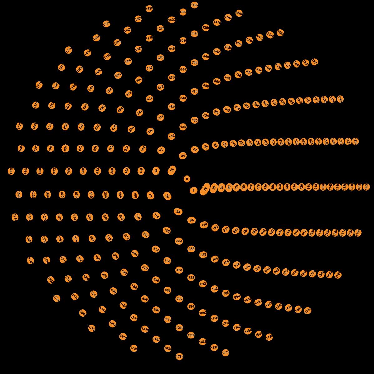 hexapolar-spiral-layer1