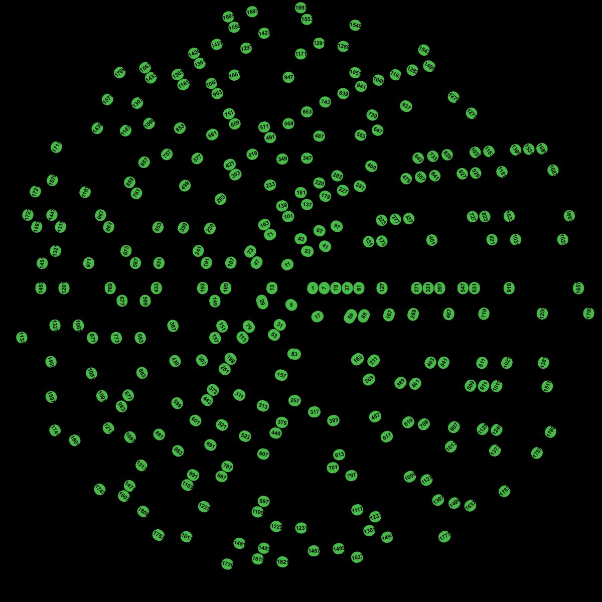 hexapolar-spiral-layer2