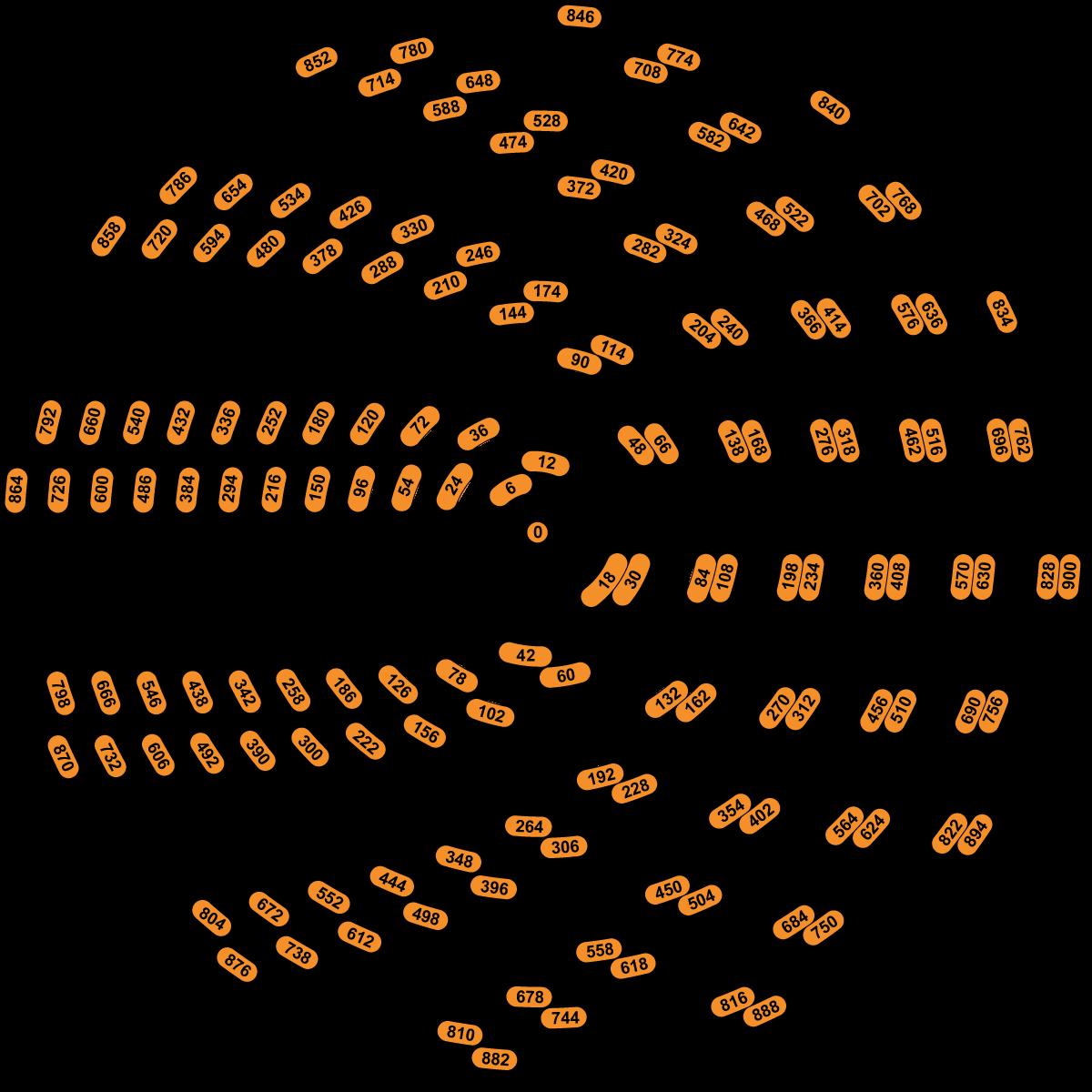 tripolar-spiral-layer1-2021