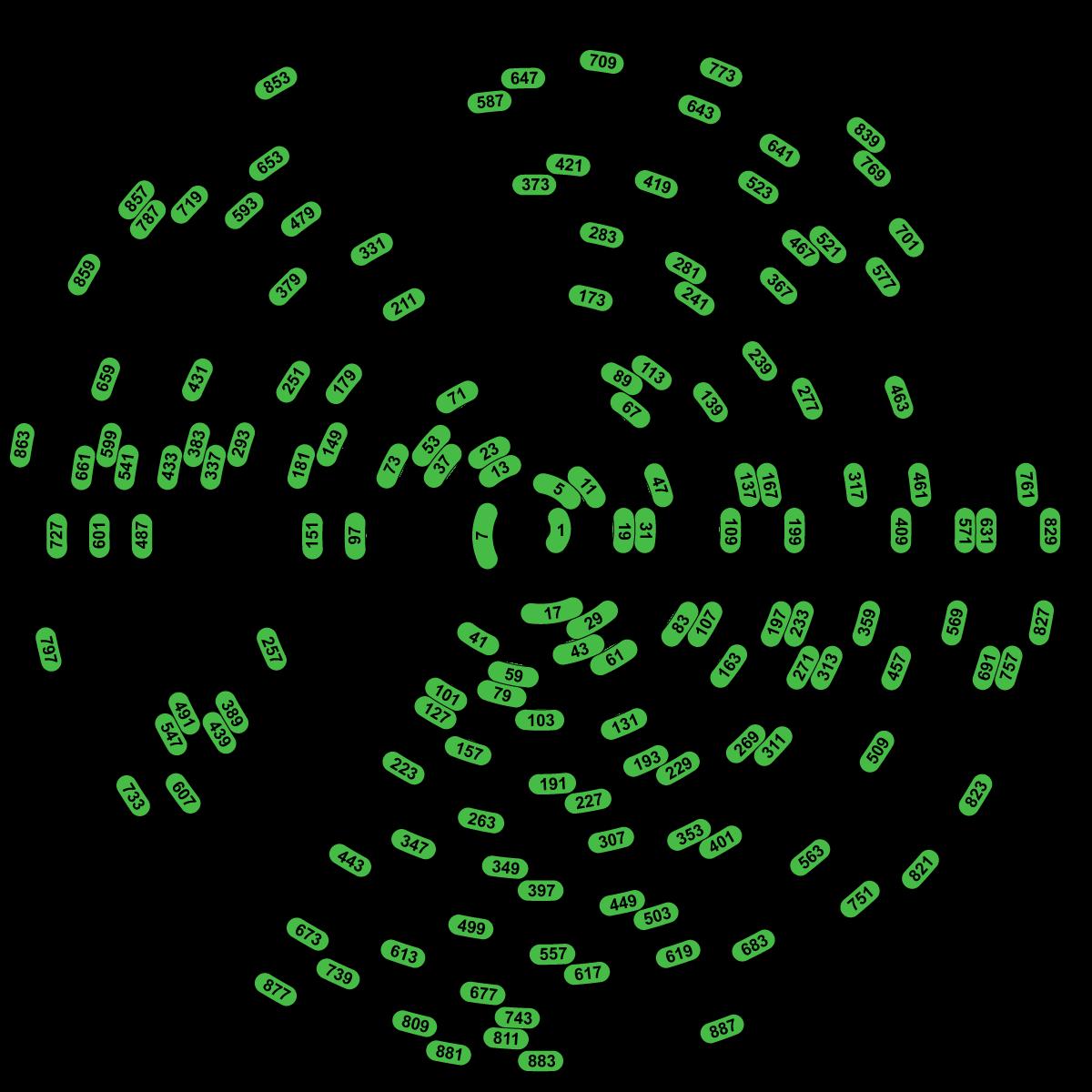 tripolar-spiral-layer2-2021