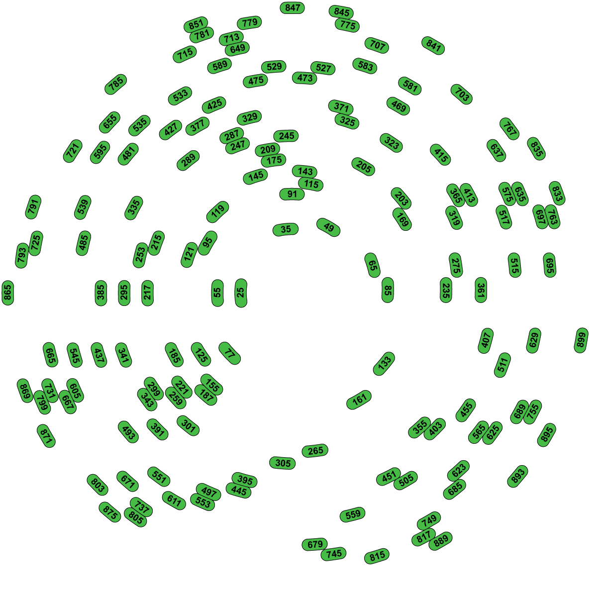 tripolar-spiral-layer3-2021