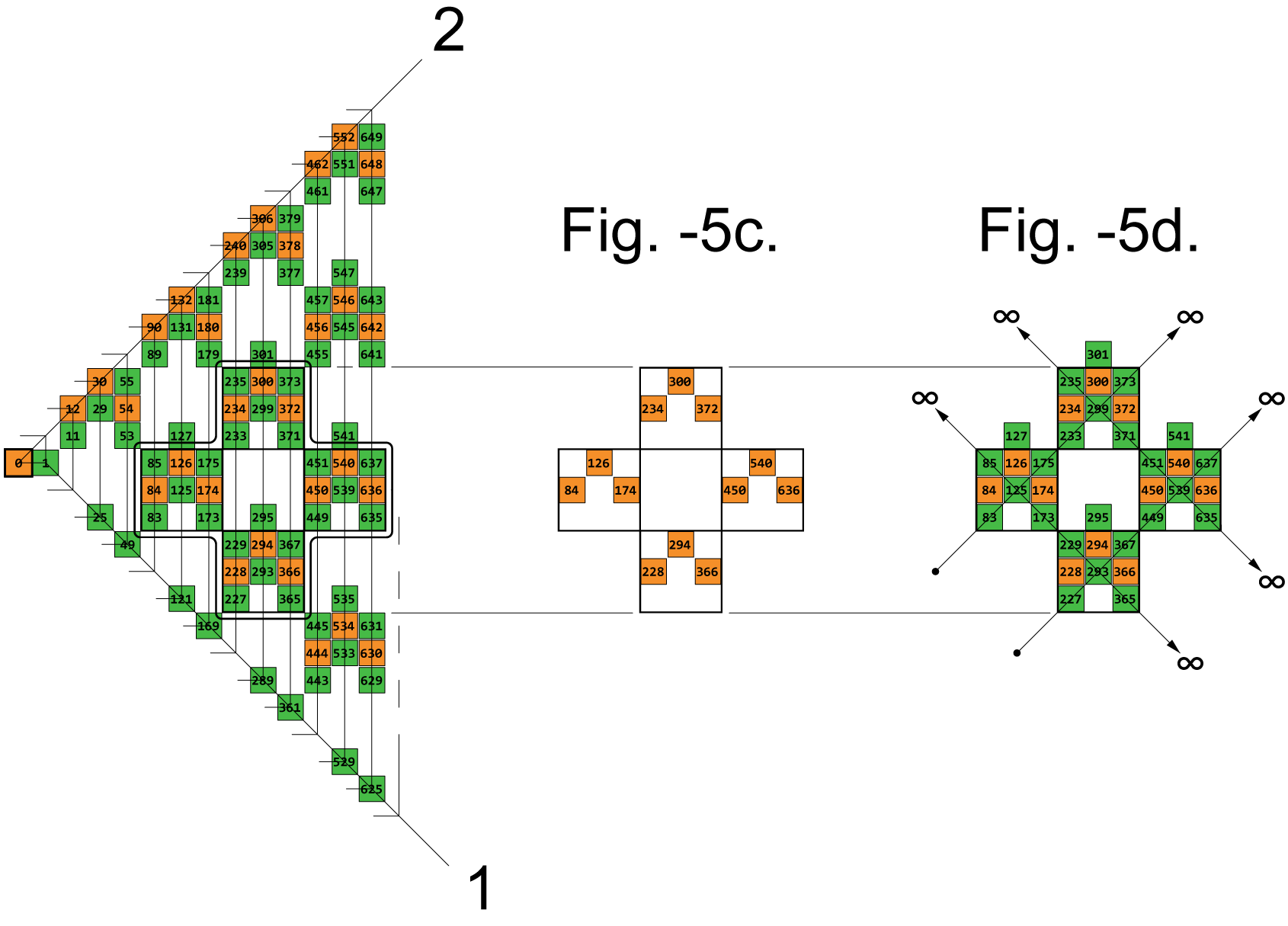 spiral-structure-Fig-5c&d